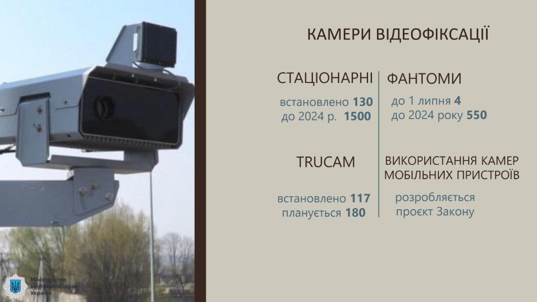 Автомобилистам Доброполья: в Украине появятся радары с фиксацией скорости в движении, фото-1