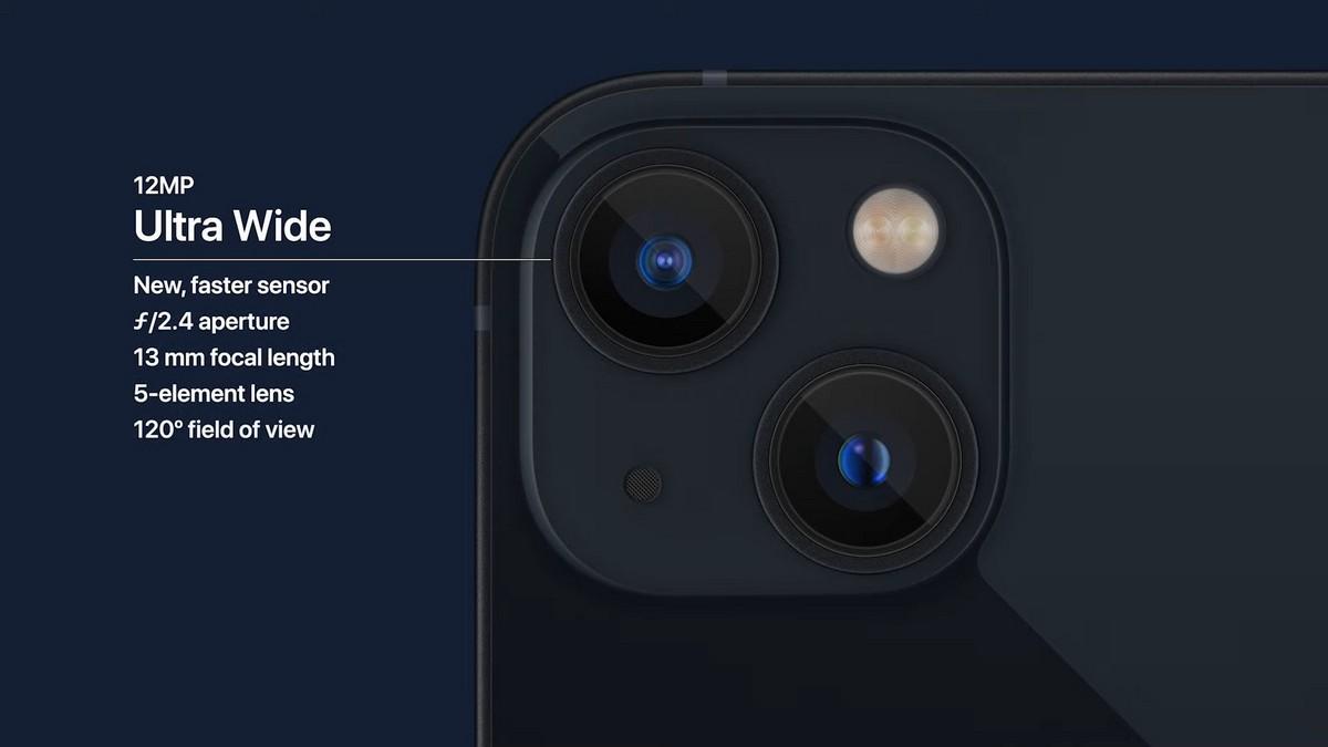 Ультраширокоугольная камера