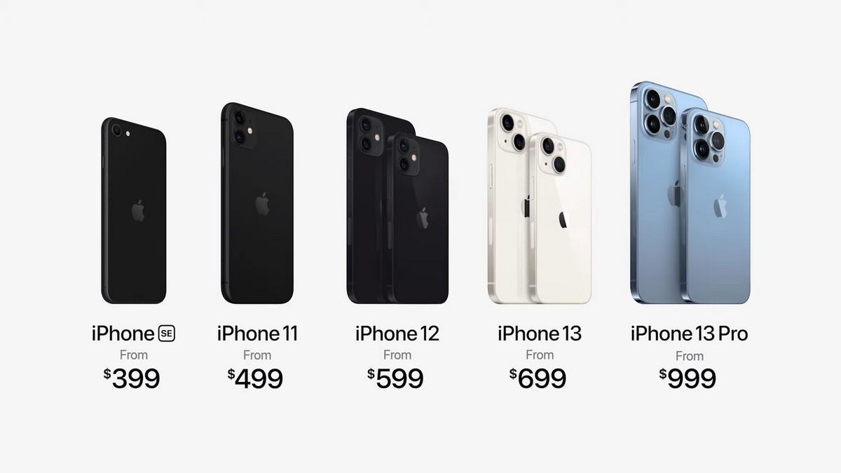 Все iPhone, доступные для покупки