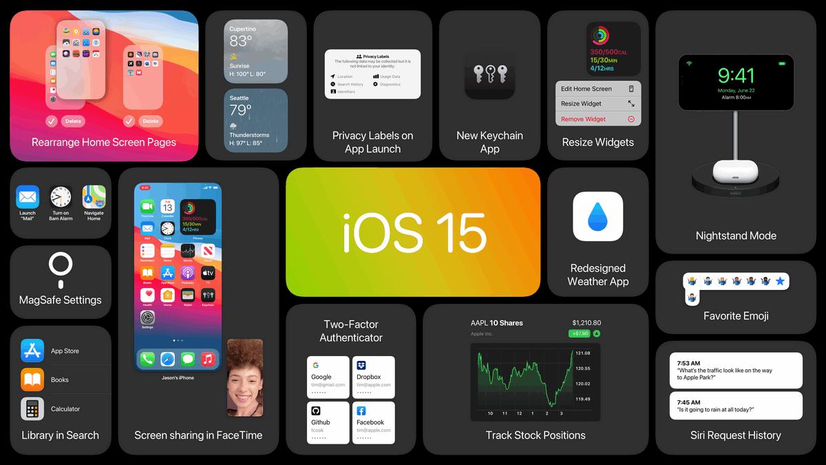 Apple выпустила iOS 15.0.2: что нового