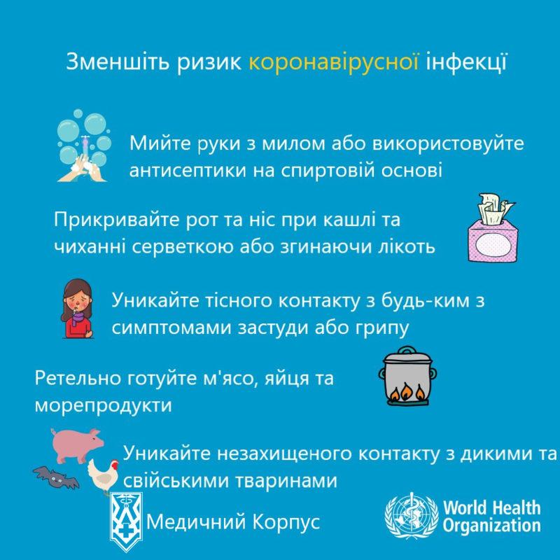 Как уменьшить распространение инфекции